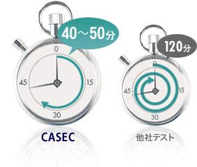 casecの対策