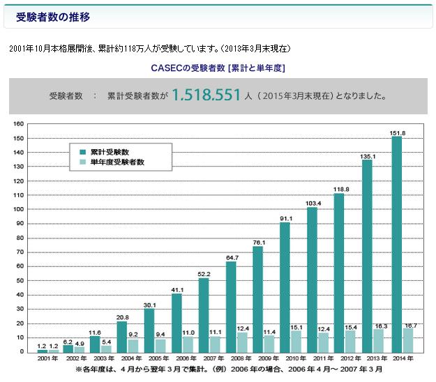 casec02