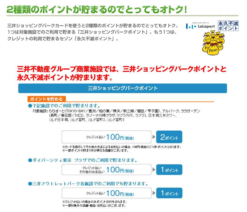 三井ショッピングパークカードセゾン
